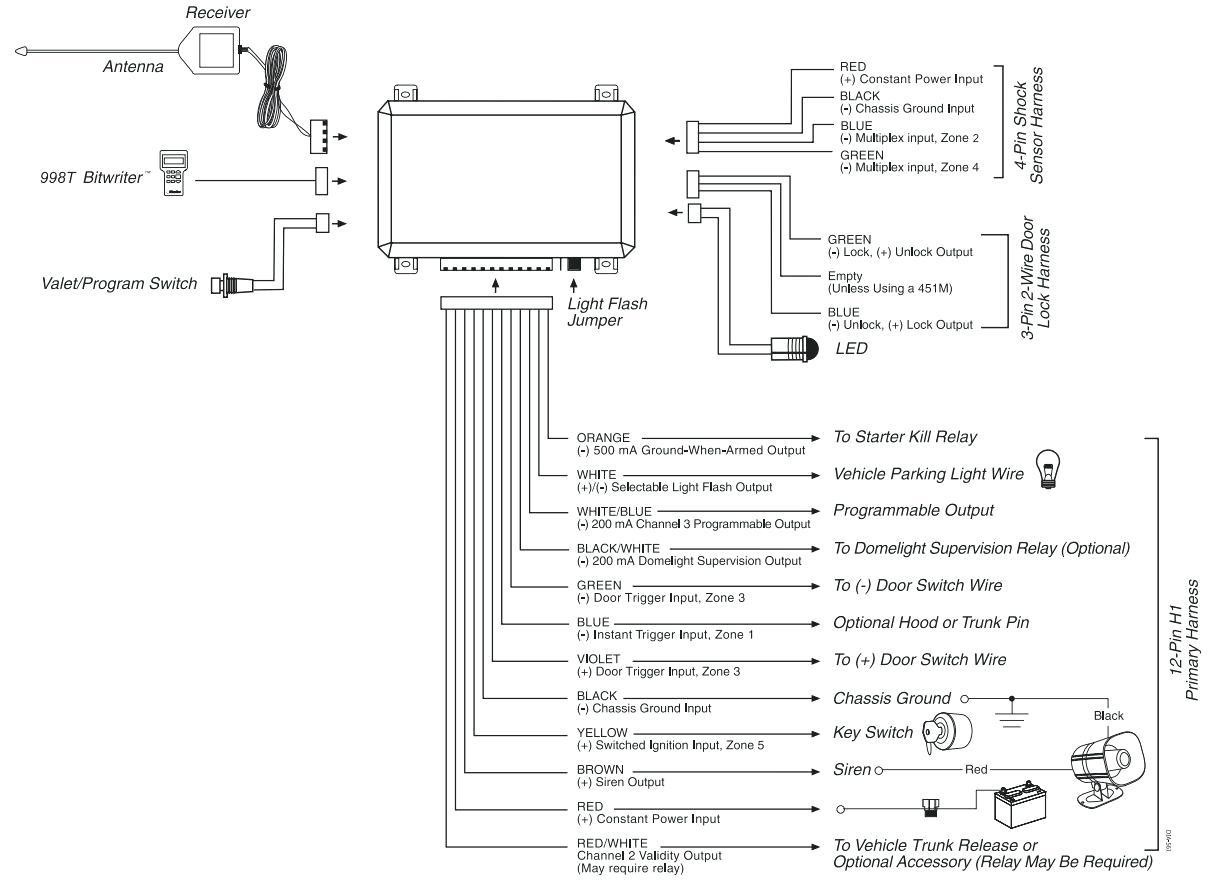 viper 5706v remote start wiring diagram diagrams car alarm in auto