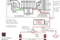 Wire Diagram for Kib Monitor New Rv Micro Monitor Panel Wiring Diagram Wiring Diagram Host