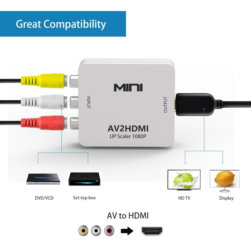 Amazon RCA to HDMI RCA to HDMI Converter posite AV Video Audio to HDMI Cell Phones & Accessories