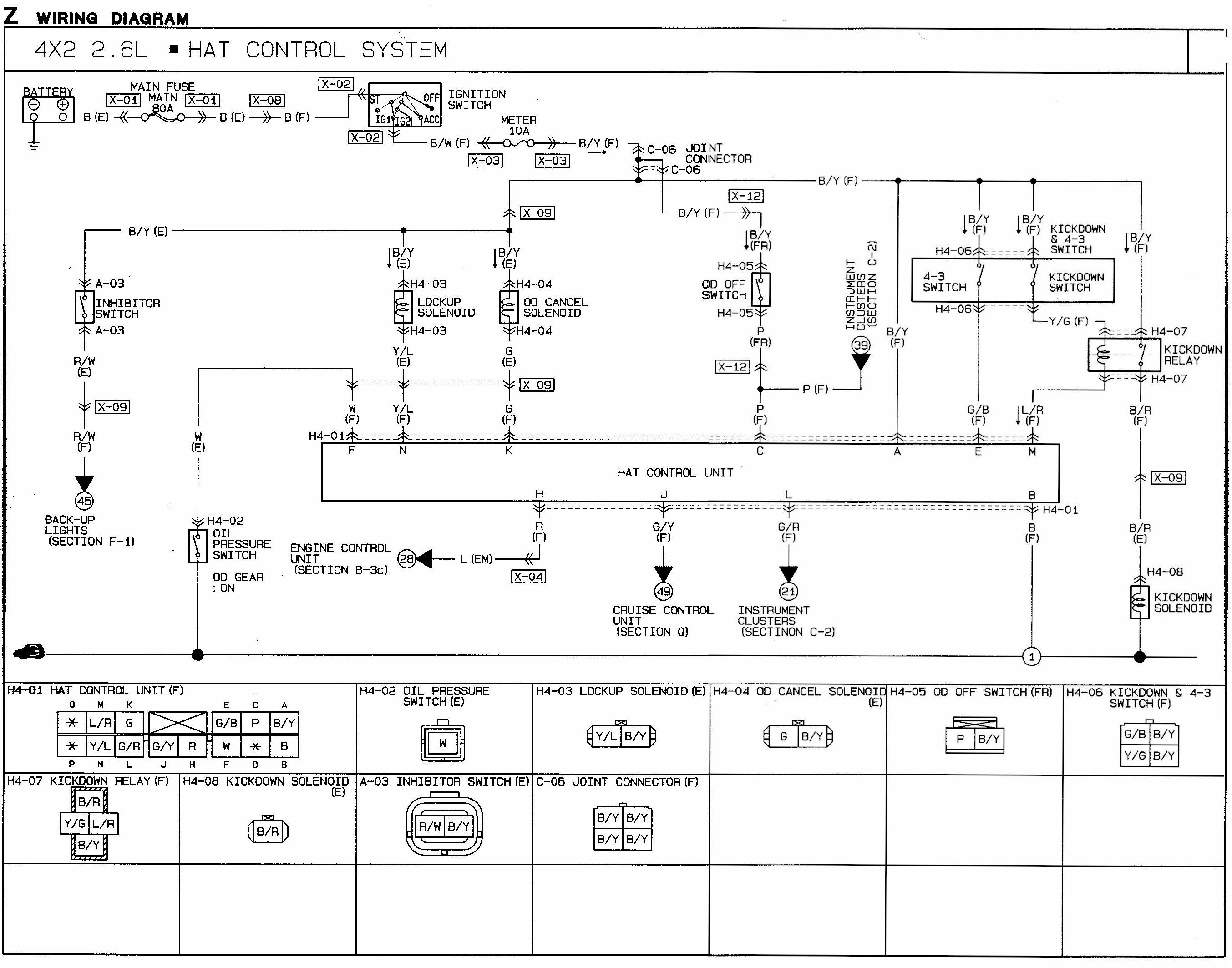 Wiring Diagram Index Legend · Zoom