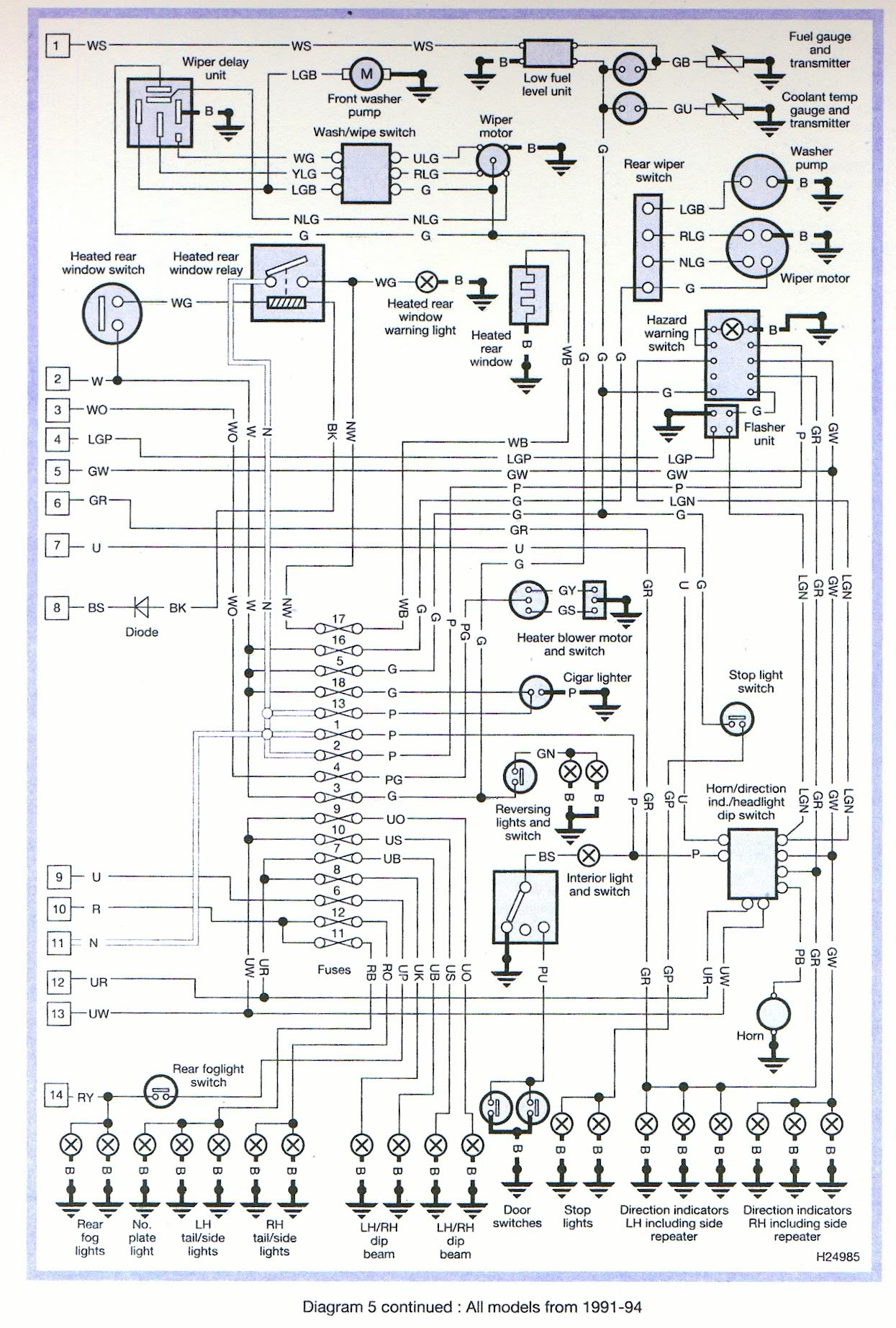 land rover discovery tail light wiring diagram detailed schematics rh antonartgallery Ford 3 9 V8 Engine