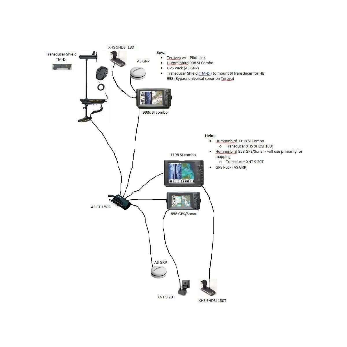 Wiring Diagram Garmin Striker4 Elegant