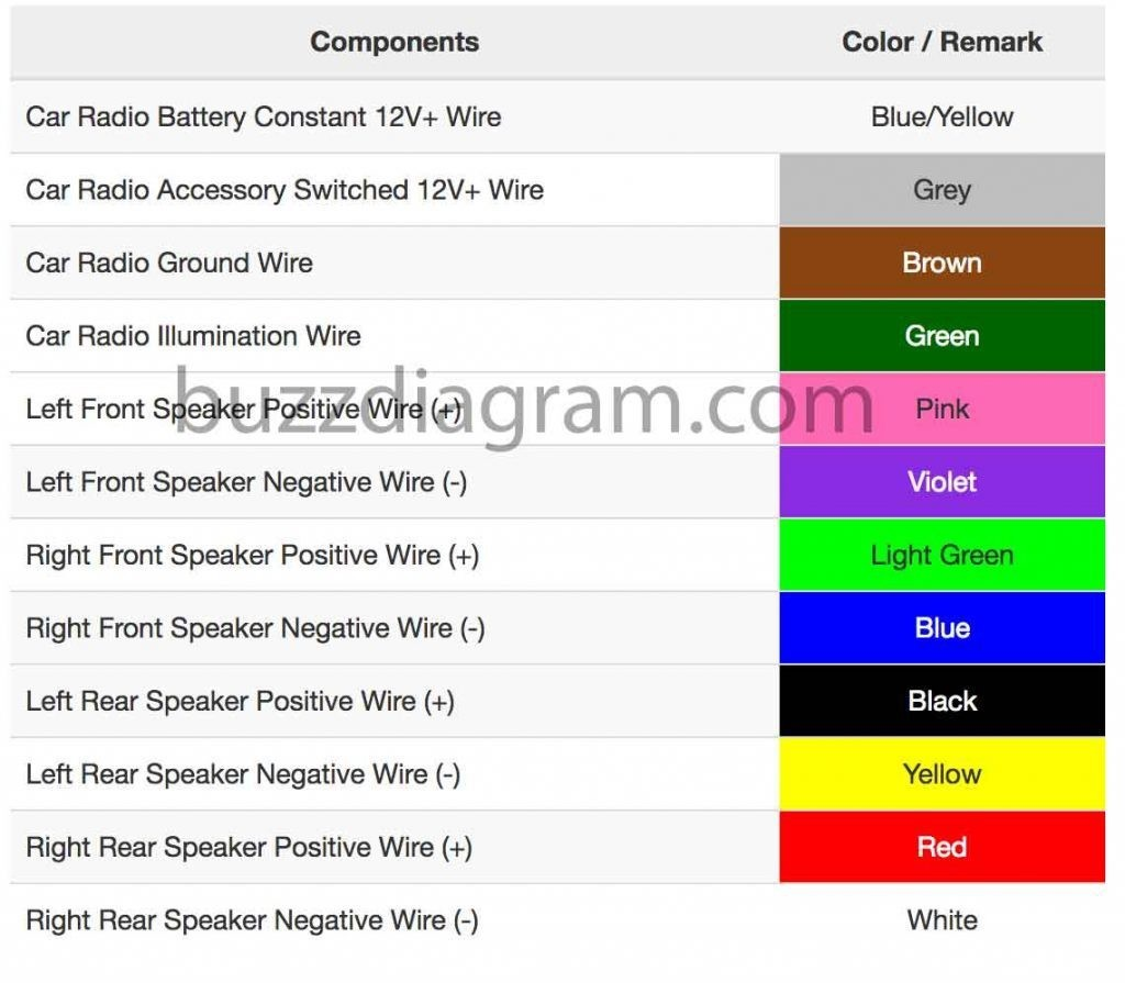 wiring car radio diagram wiring diagram datasourcetoyota matrix radio diagram wiring diagram inside iso car radio