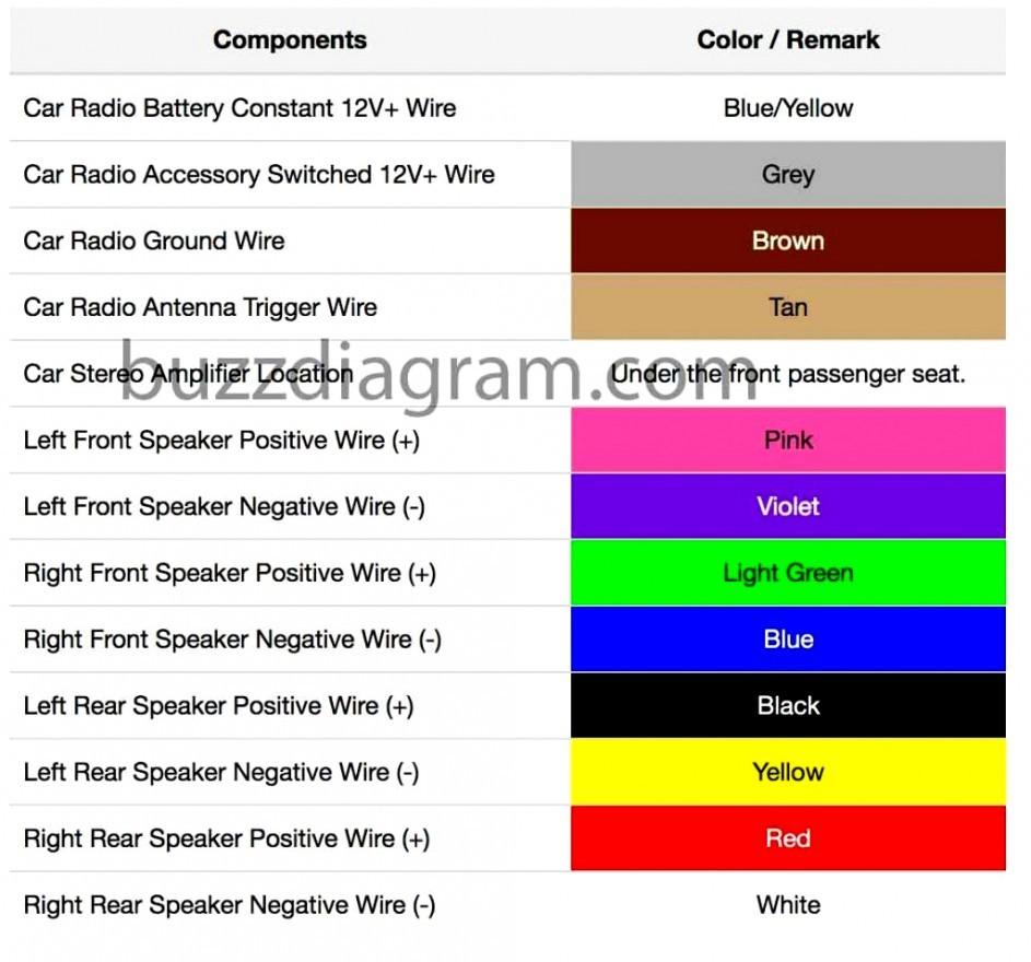 toyota radio wiring harness diagram of car stereo wiring diagramstoyota radio wiring harness diagram wiring diagrams