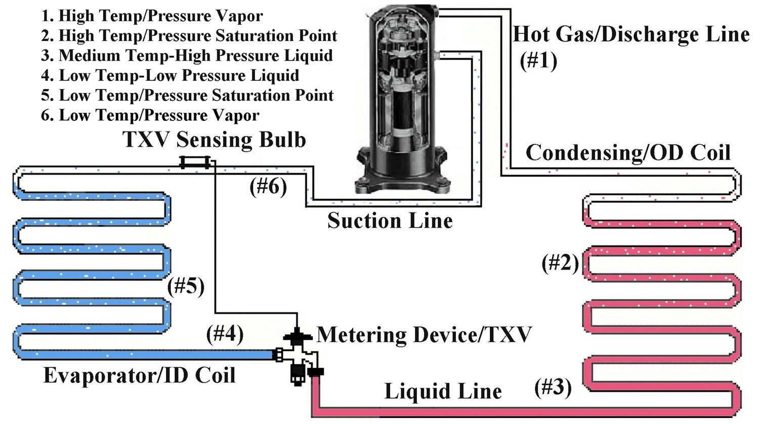 Wiring Diagram Refrigeration Compressor New