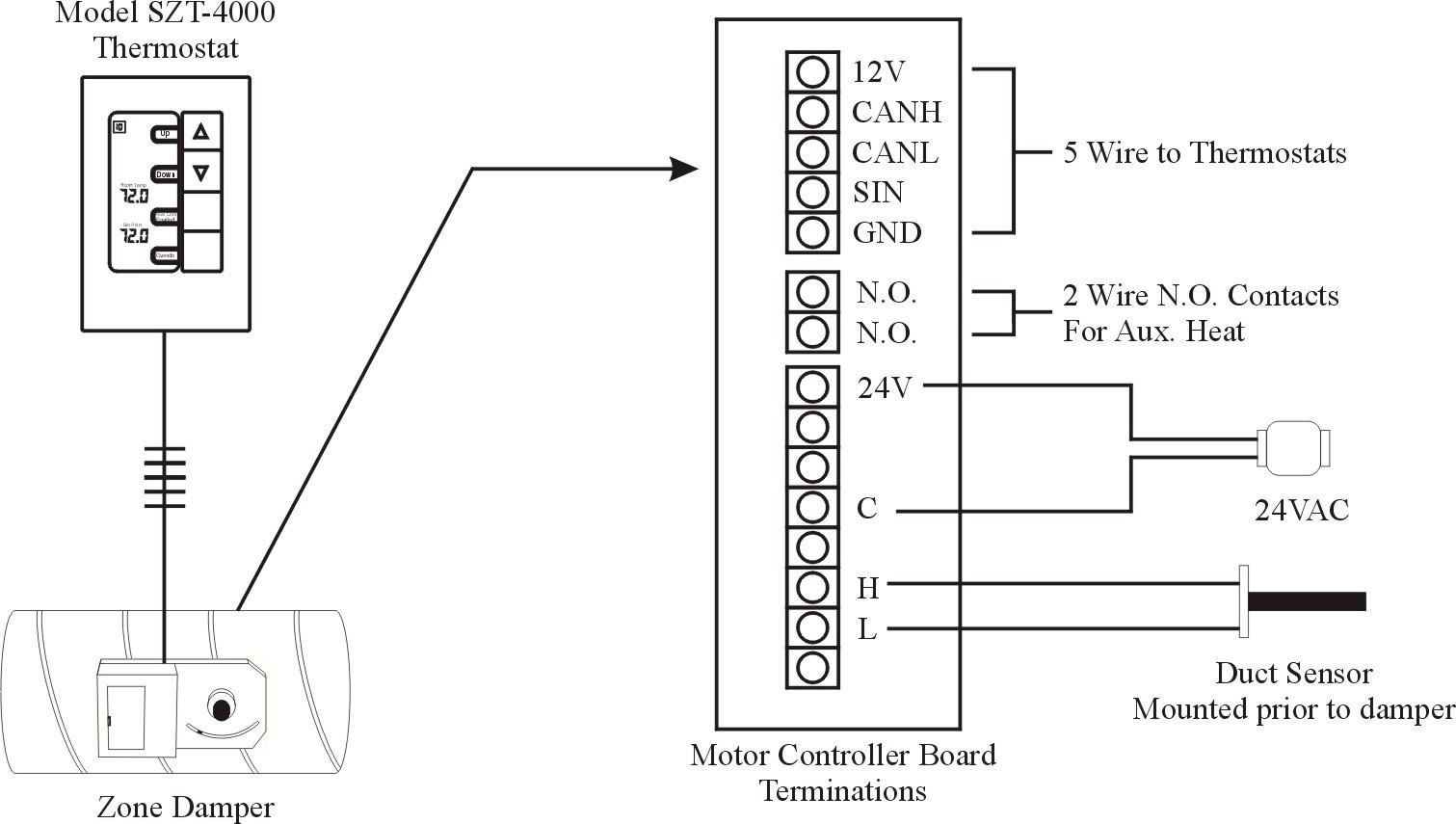 club car wiring key switch diagram also hvac smoke detector wiringwrg 8228] wiring diagram for
