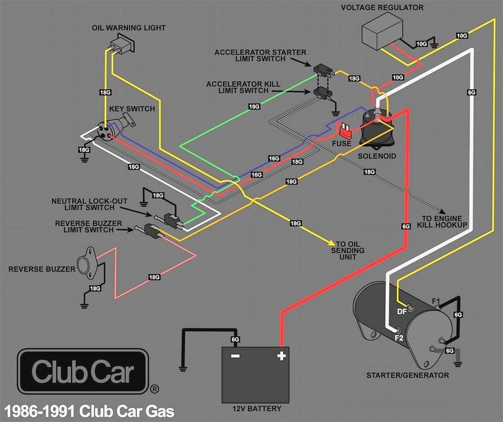 club wiring diagram wiring diagrams konsult 91 gas club car wiring diagram wiring diagram inside club