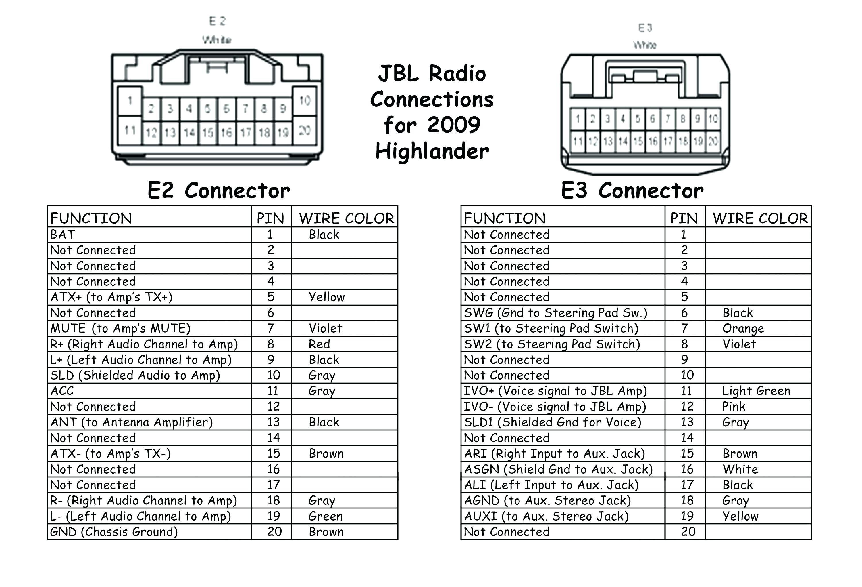 Wiring Schematic For Radio Kw