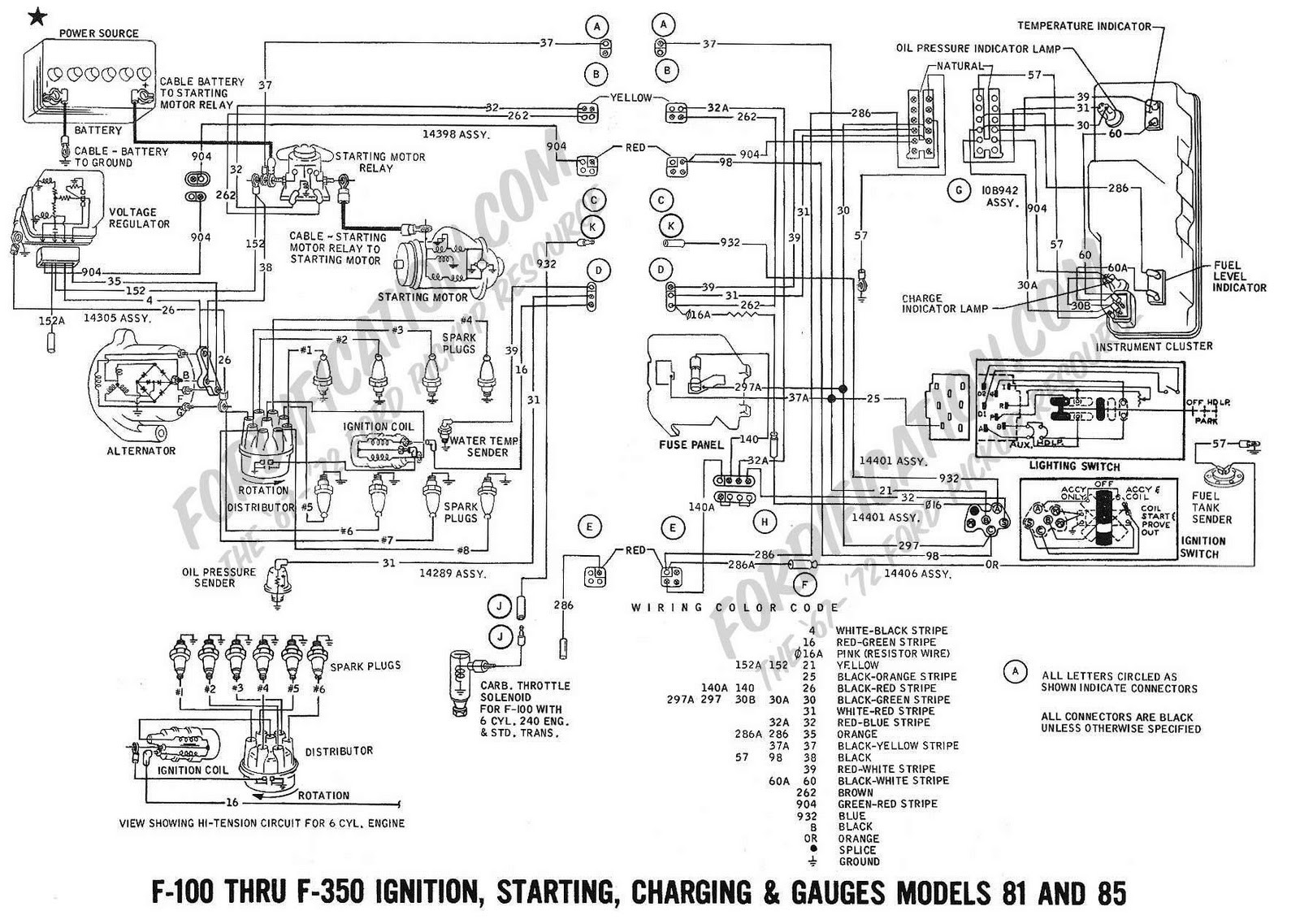 1969 Ford F100 F350 Ignition Starting Charging And Gauges Wiring Diagram