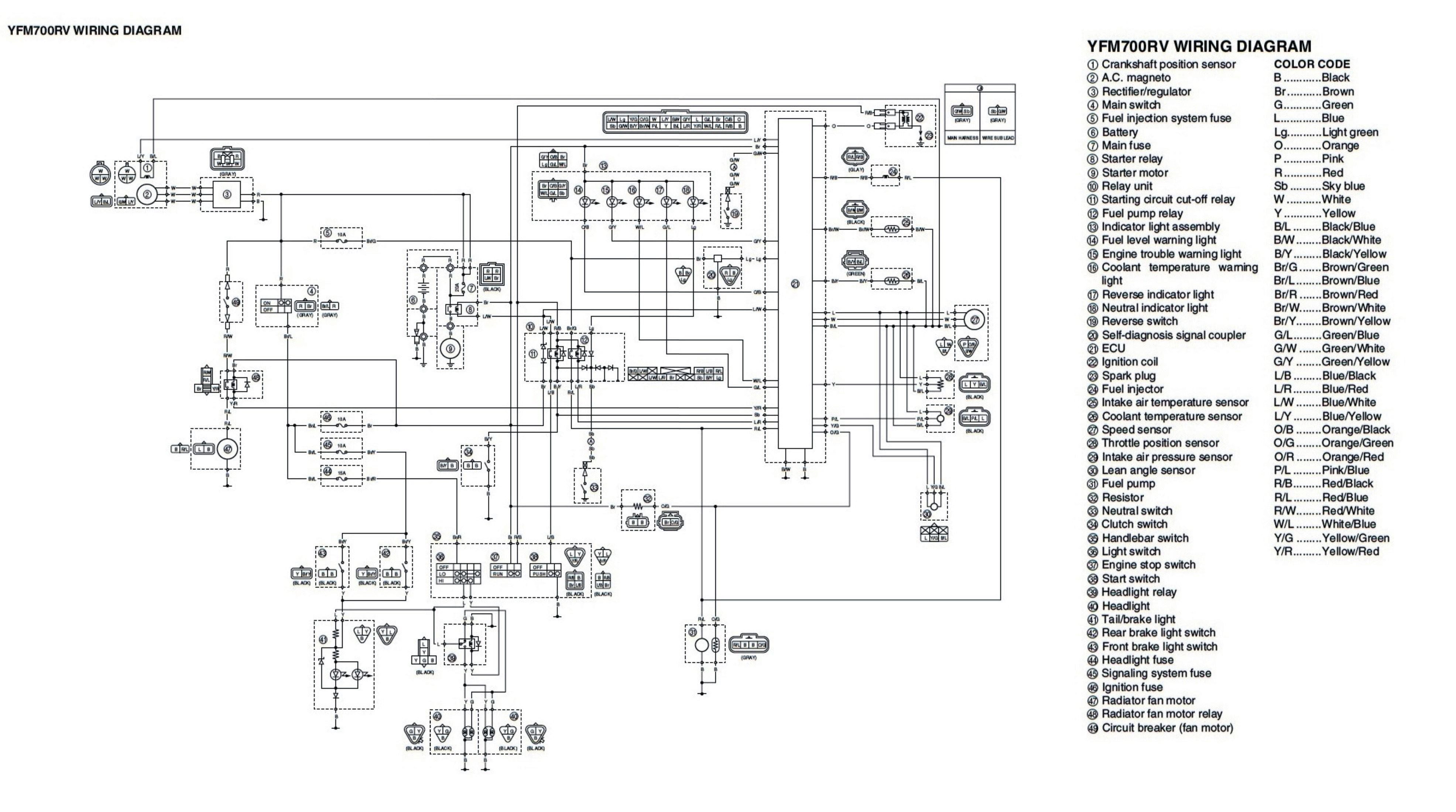 2013 10 05 wiring diagram yfm700rv 2005 yamaha raptor atv