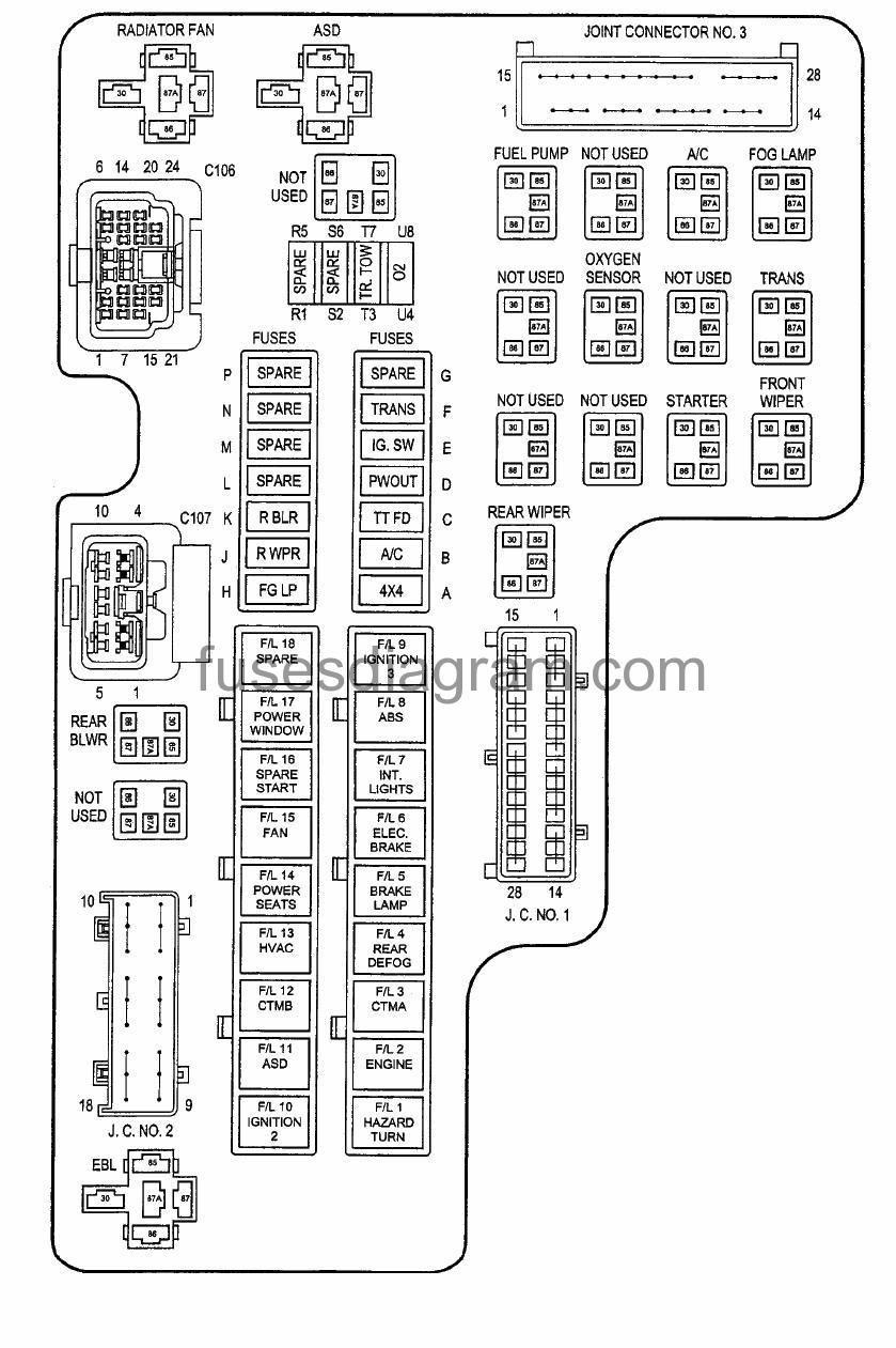 1992 dodge fuse box diagram wiring diagram
