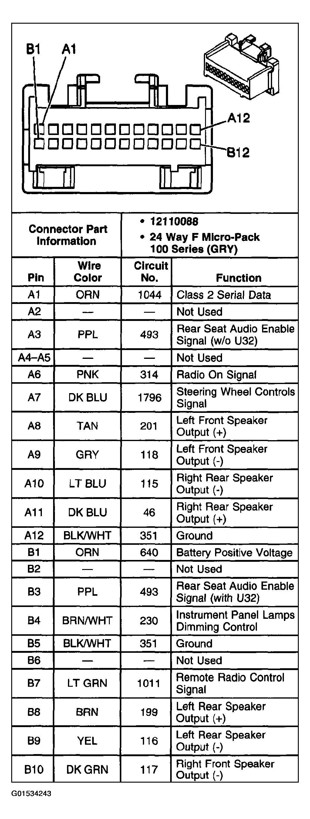 2005 chevy trailblazer stereo wiring diagram unique 7 2002 chevy trailblazer stereo wiring harness motor at 2004 of 2005 chevy trailblazer stereo wiring diagram