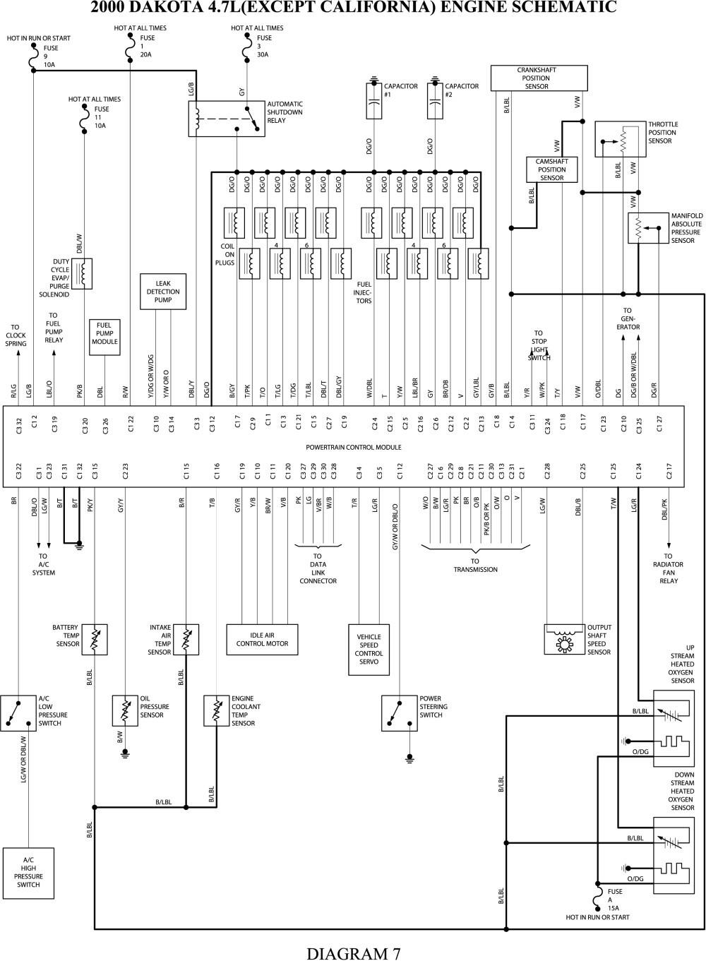 2000 dodge dakota 4x4 wiring diagram wiring diagram expert