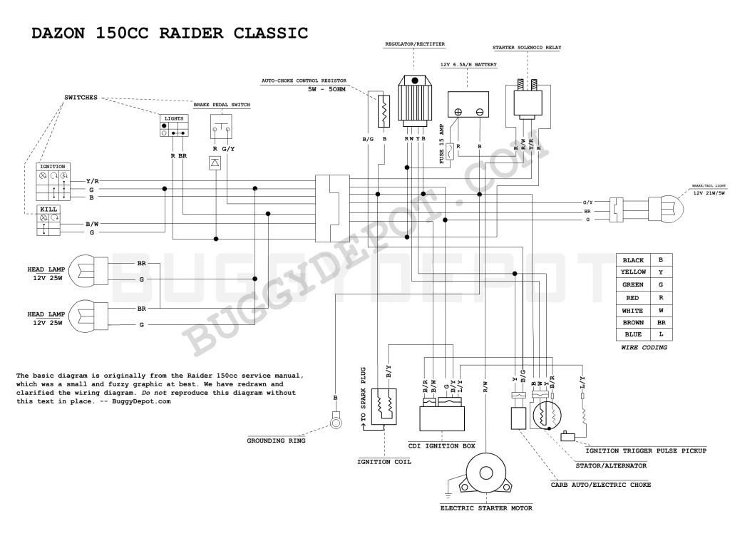 bad boy buggy wiring diagram awesome 2012 bad boy wiring diagram data wiring e280a2 of bad boy buggy wiring diagram