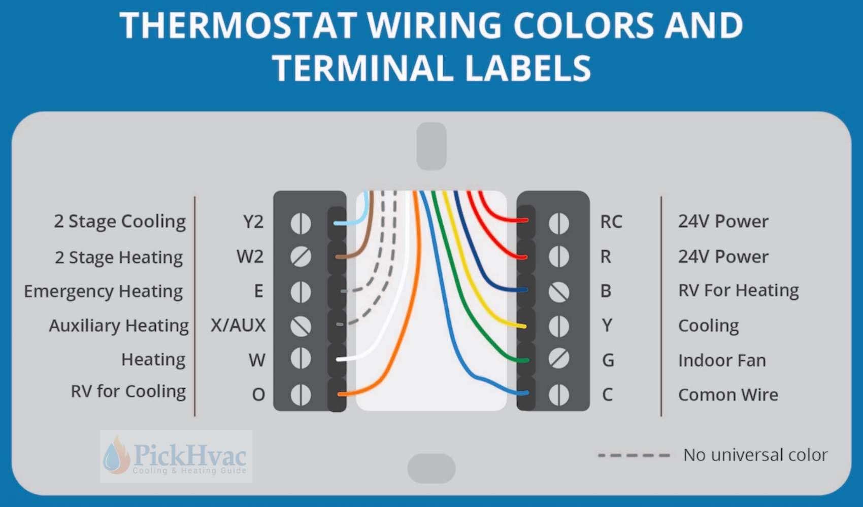 nest 2 stage thermostat wiring diagram wiring diagram nest e