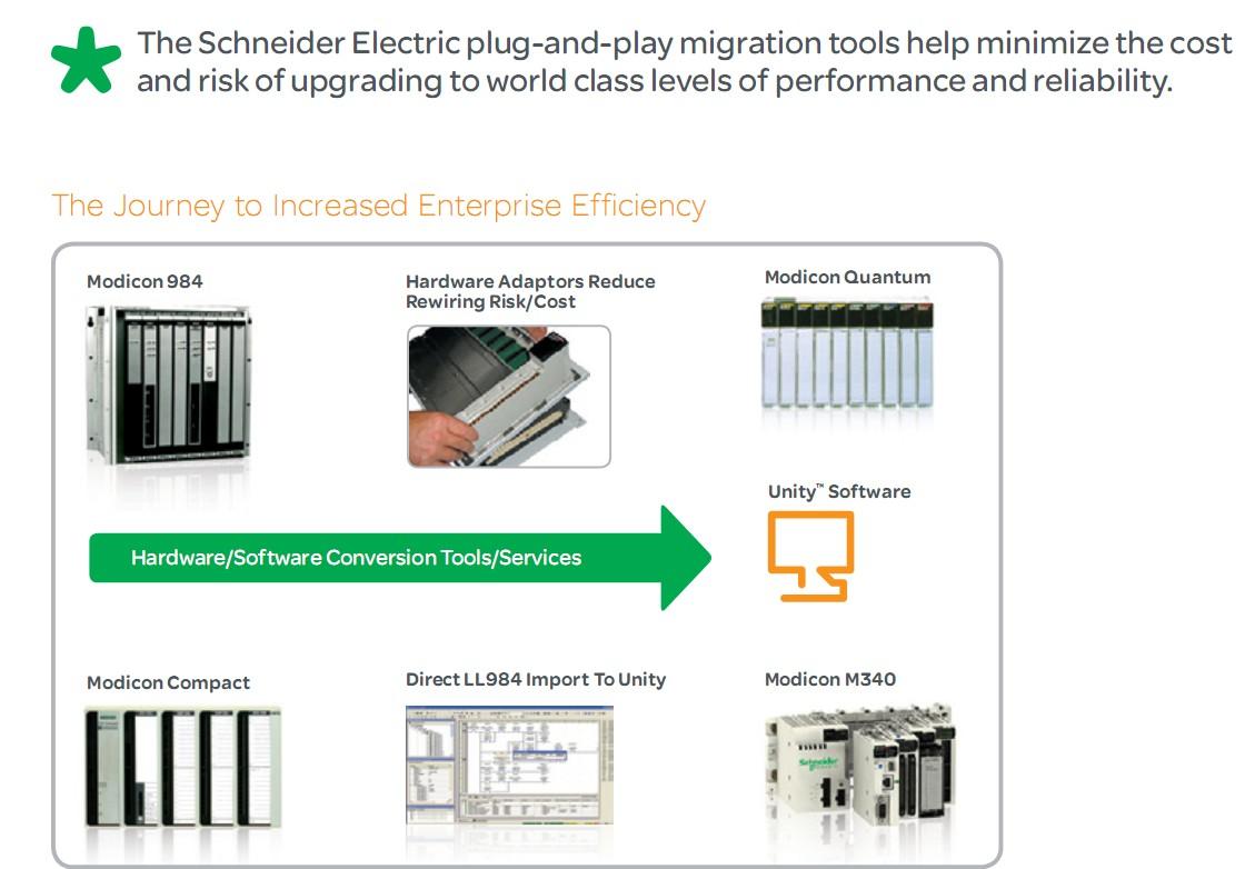 Schneider Electric WX