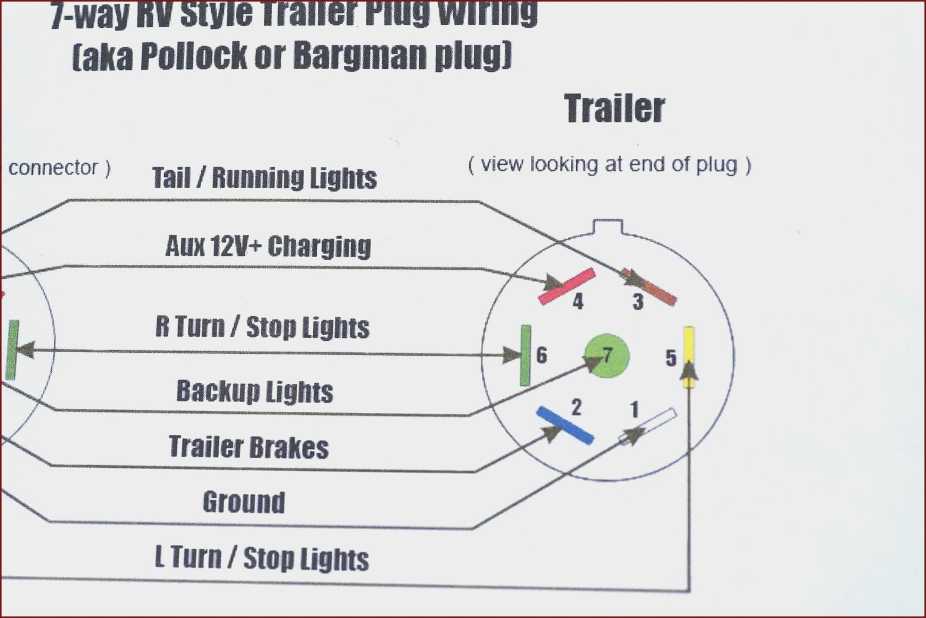 ford 7 pin trailer wiring diagram of ford 7 pin trailer wiring diagram