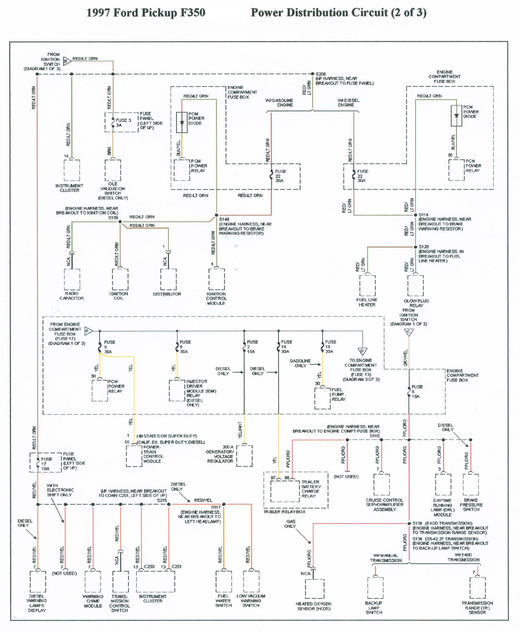 91 7 3 Idi Glow Plug Relay Wiring Diagram