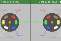 Best Way to Figure Out 7 Pin Trailer Wiring Elegant Unique Wiring Diagram for Car Trailer with Electric Brakes