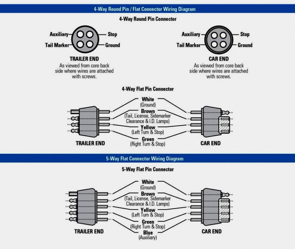 flat wiring diagram wiring diagram data oreo 4 pin trailer connector wiring diagram