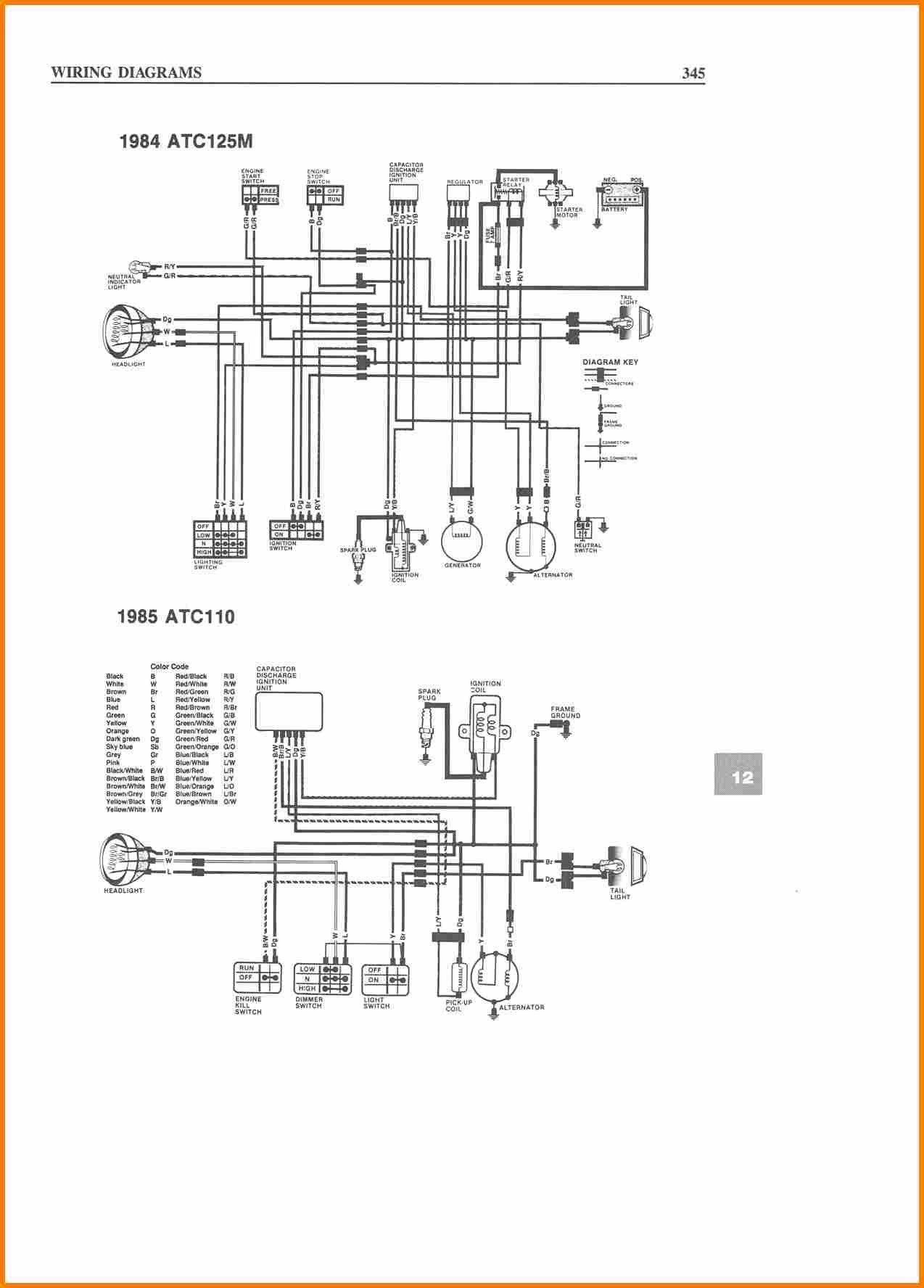 c12ed12f0c1948ec5e9c f06e