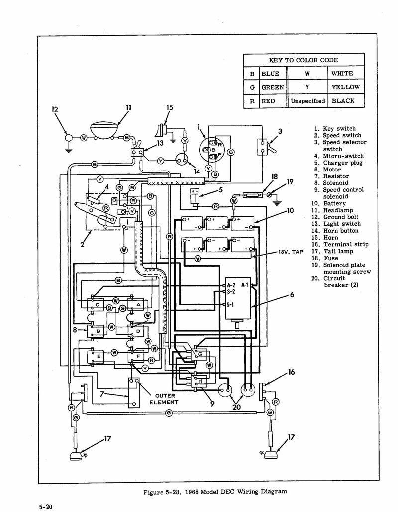 Club Car forward / Reverse Switch | Wiring Diagram Image