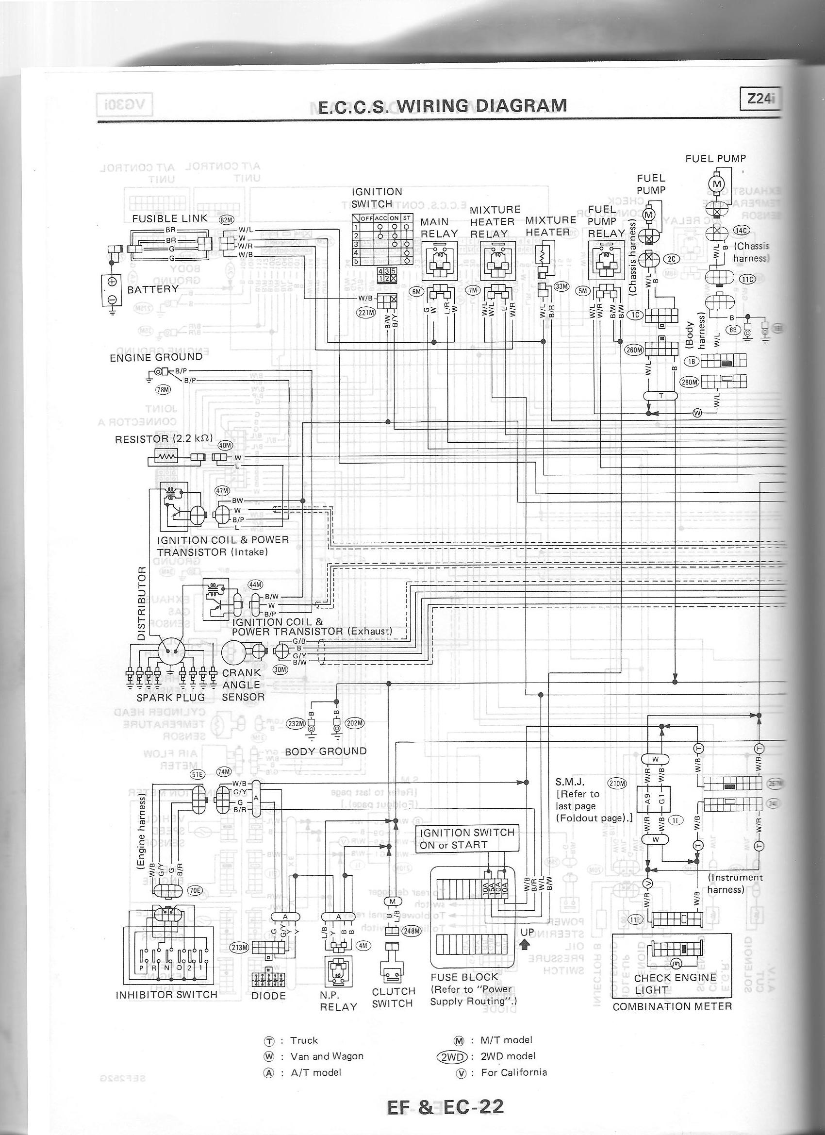 ka24de ecu pinout diagram wiring diagram photos for help your