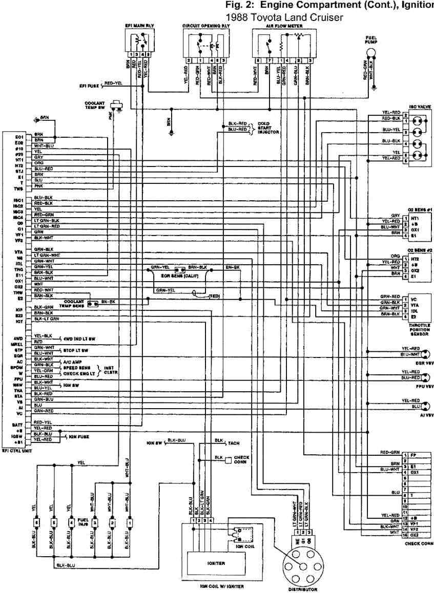 fuse box toyota fj wiring diagram
