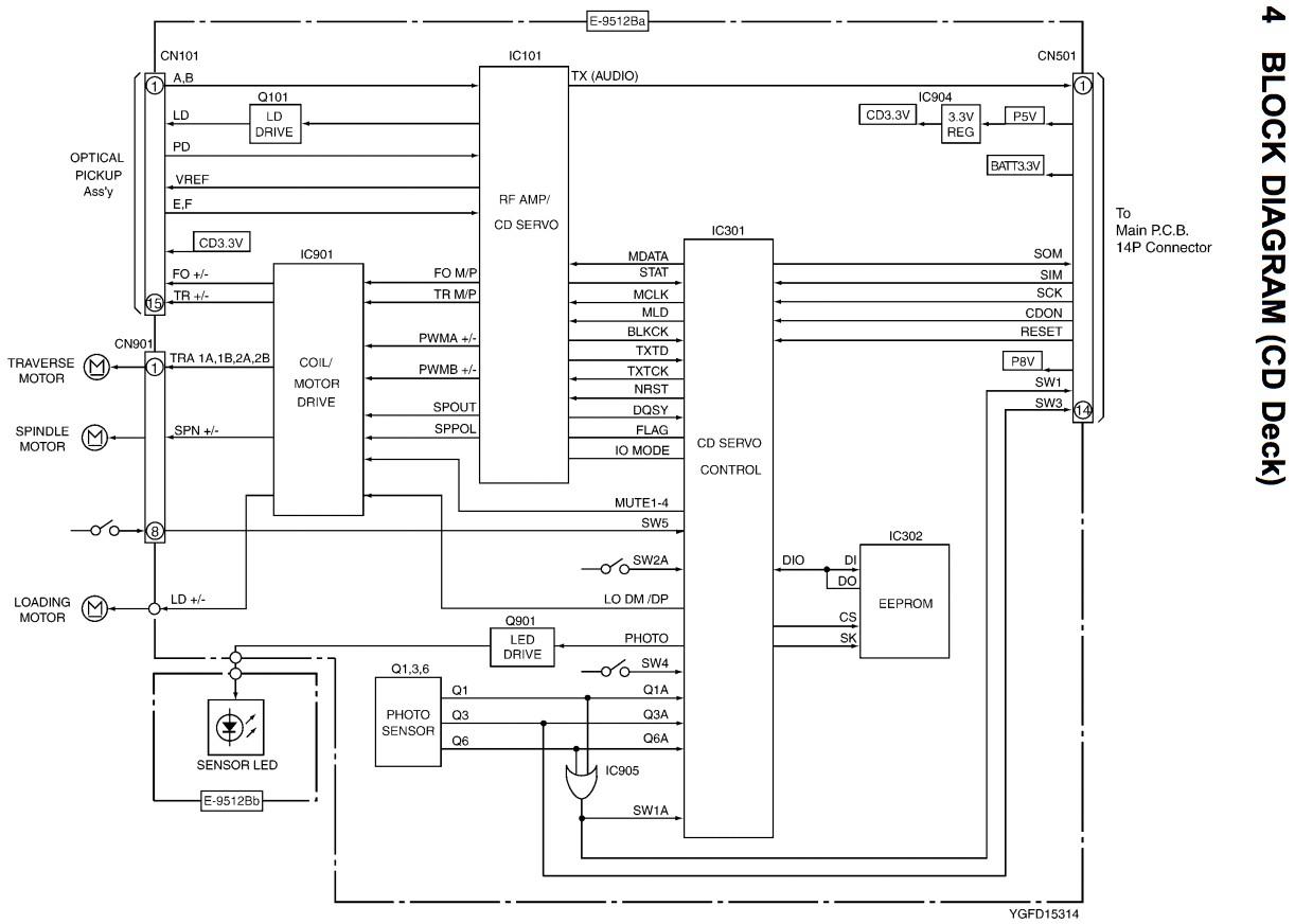 Diagrama 86120 52490