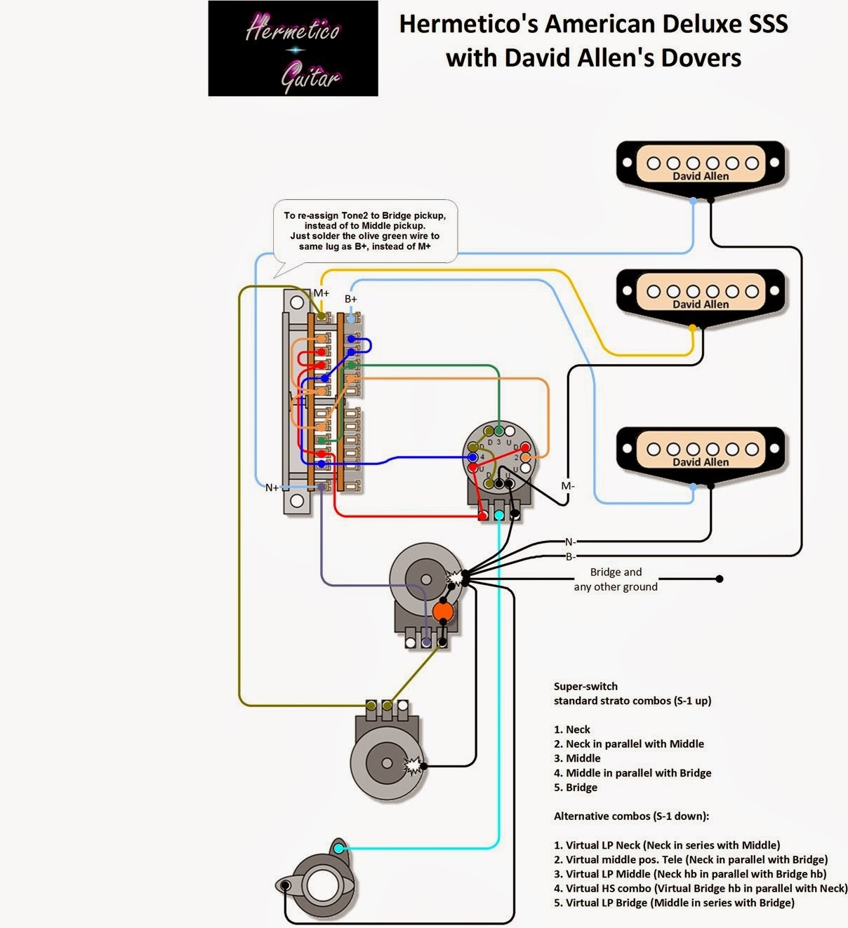fender american deluxe stratocaster s1 wiring diagram wiring