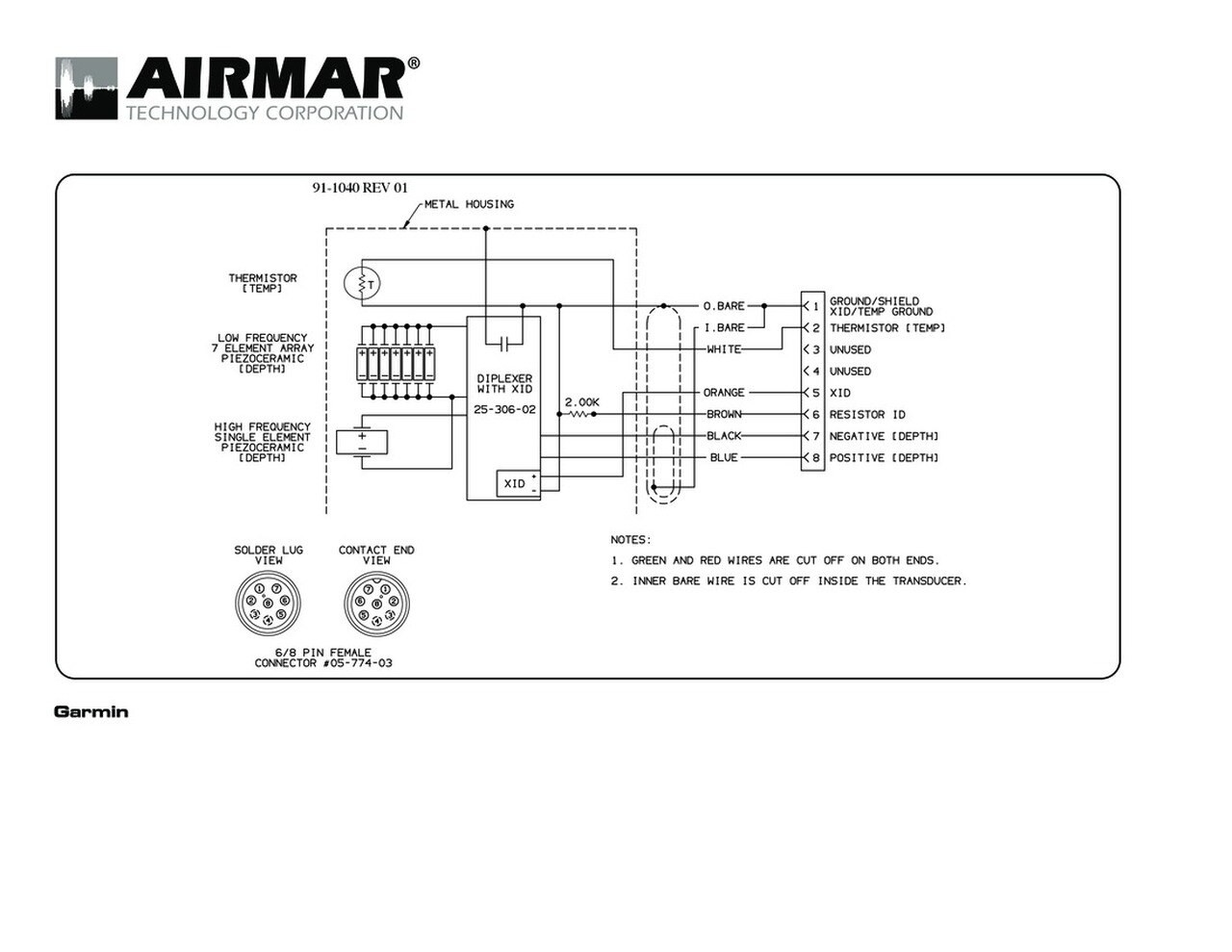 wiring diagram for garmin 3205 wiring diagram imp