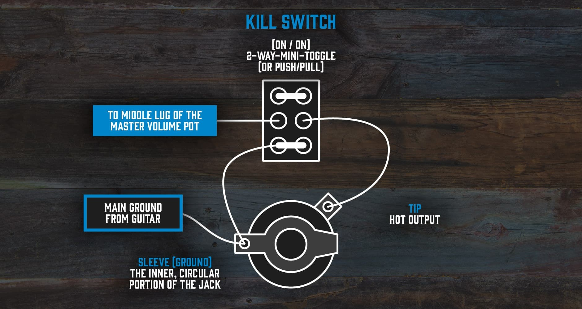 blog diagram what is a killswitch