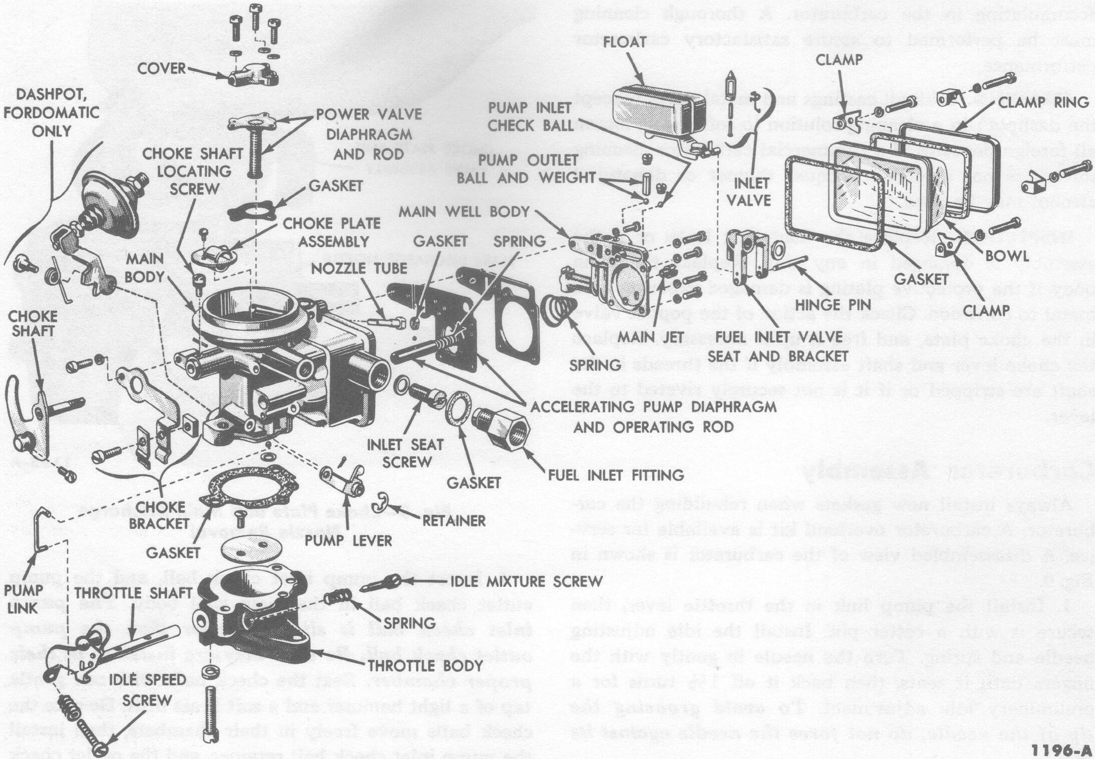 223 holley single barrel carburetor myclassicthunderbird