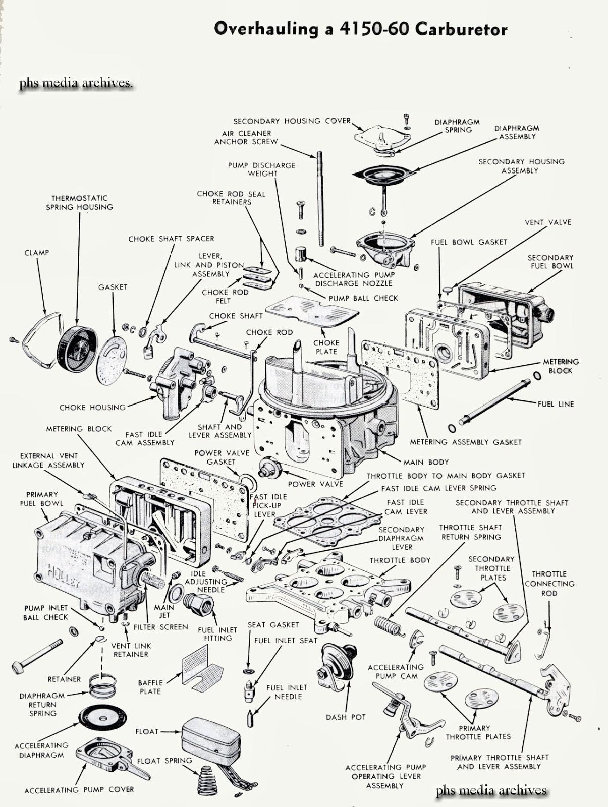 carburetor diagram also holley carburetor parts diagram on edelbrock