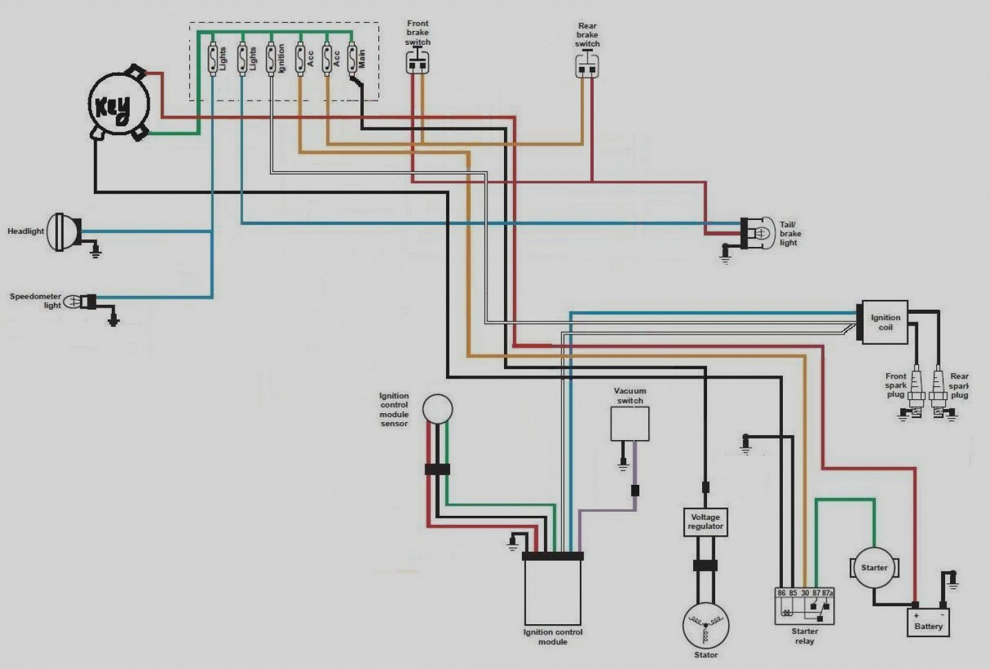 wiring diagram for harley davidson softail free wiring diagram