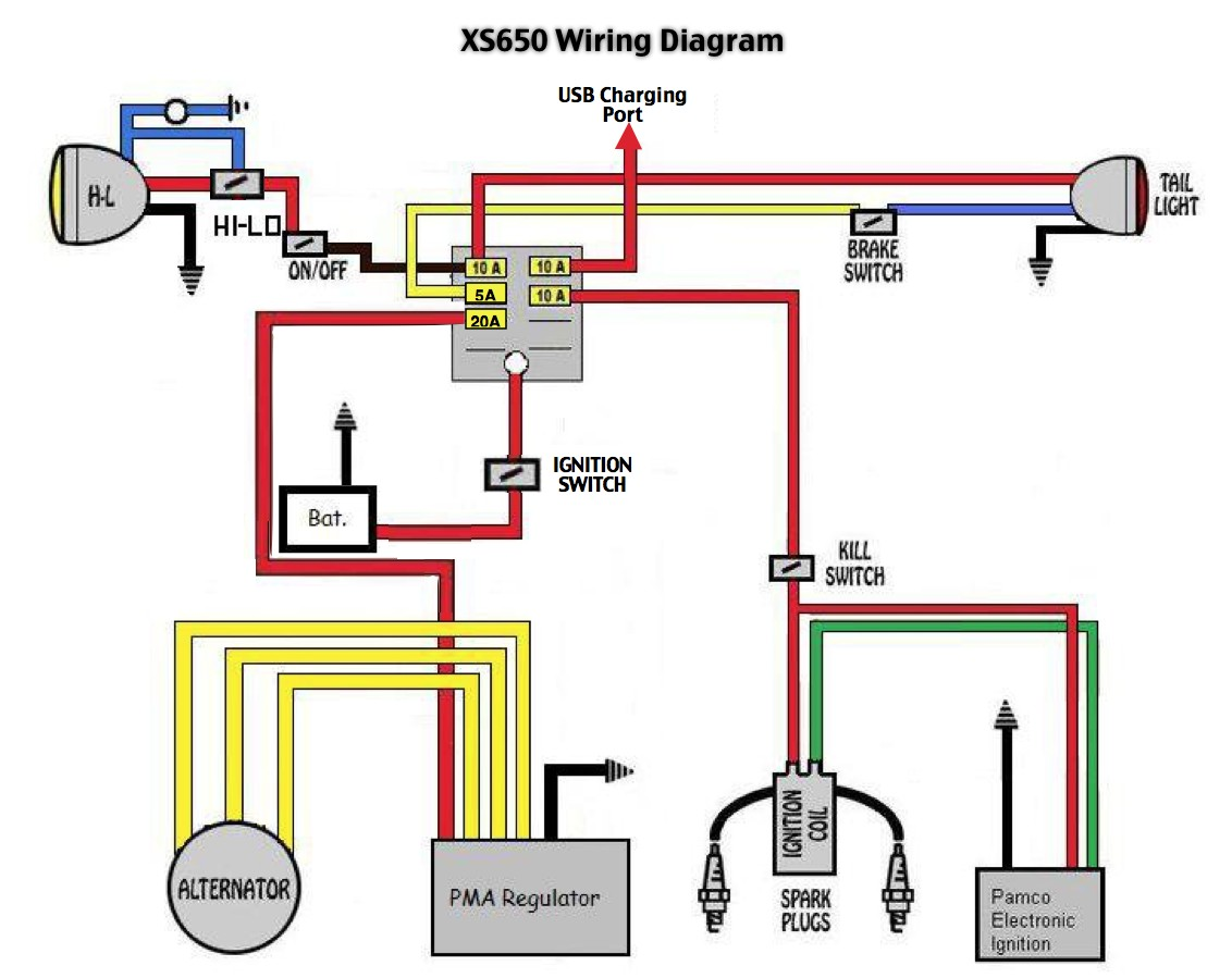 harley davidson ignition switch wiring diagram diagram for you