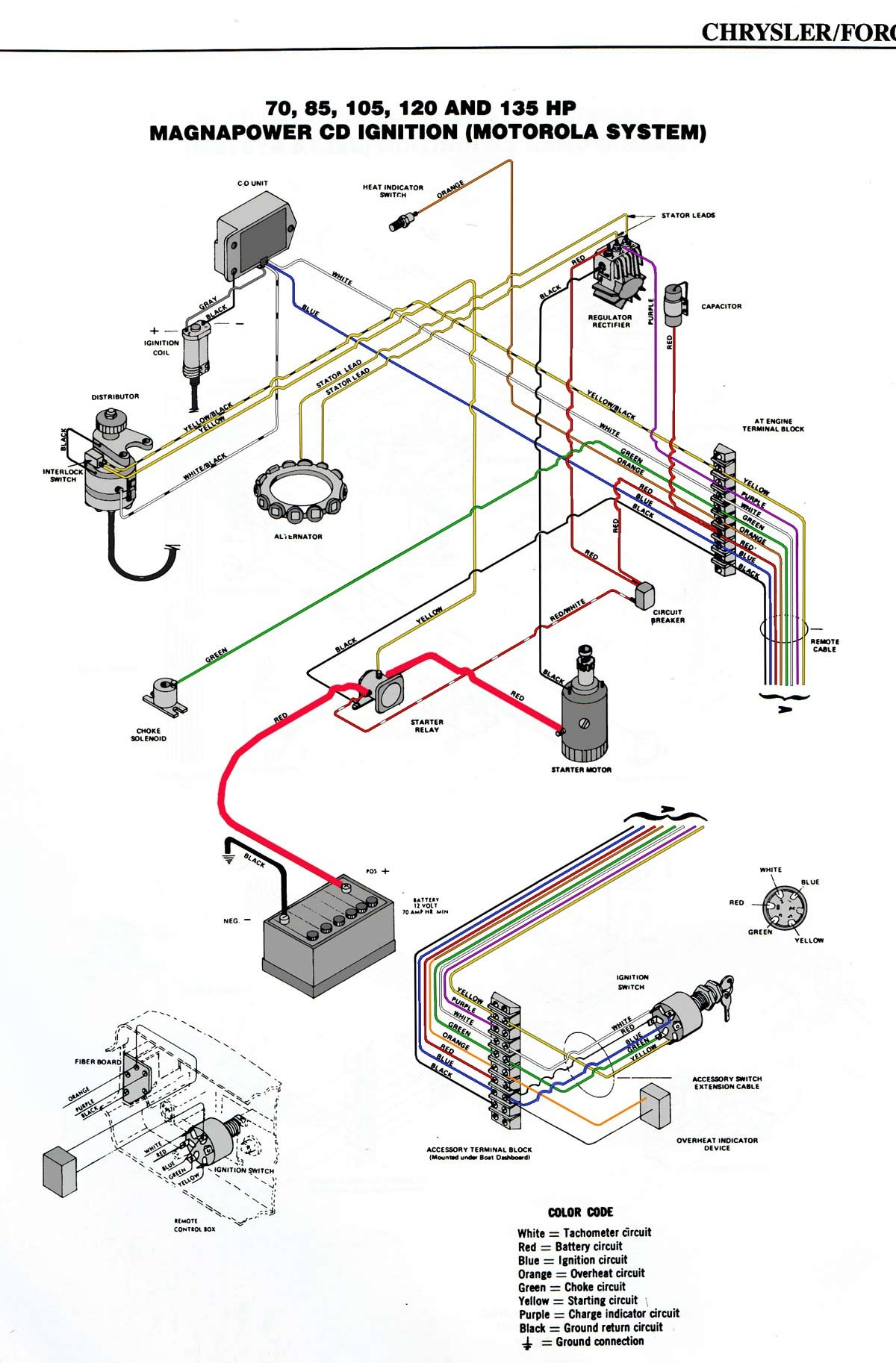 wiring Chrysler 4cyl Motorola