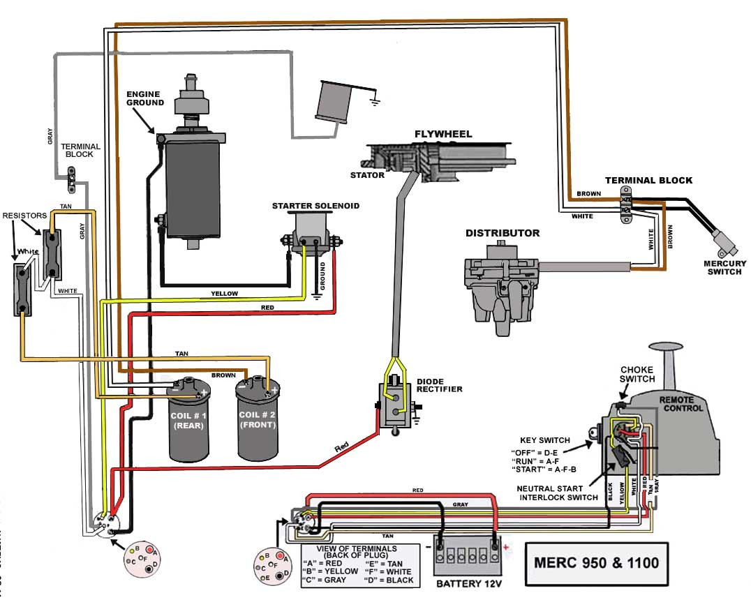 Ignition Switch Wiring Diagram On A 60 Hp Mercury Outboard