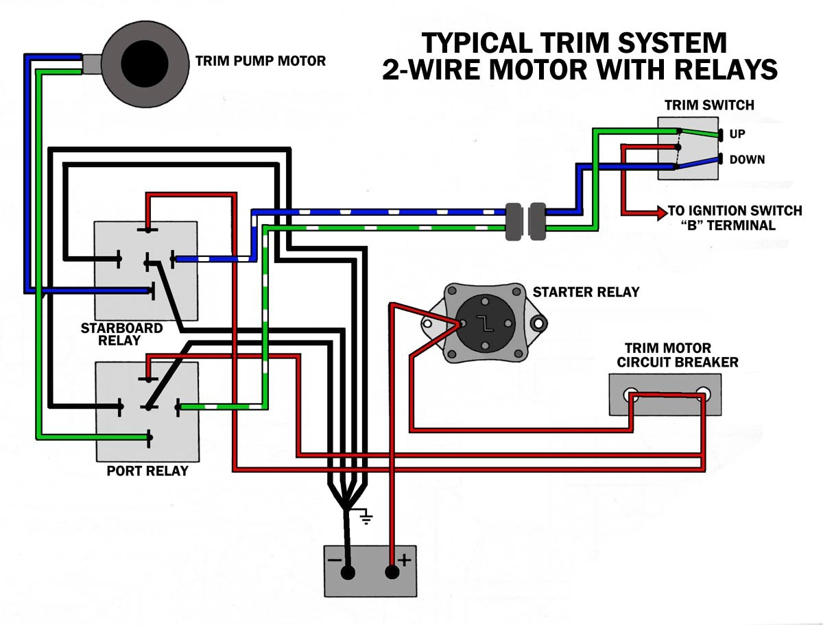 Ignition Switch Wiring Diagram On A 60 Hp Mercury Outboard ...