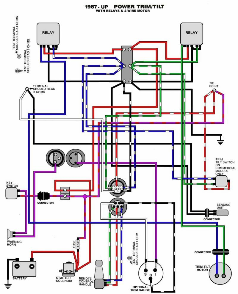 clean wiring diagram for mercury outboard motor