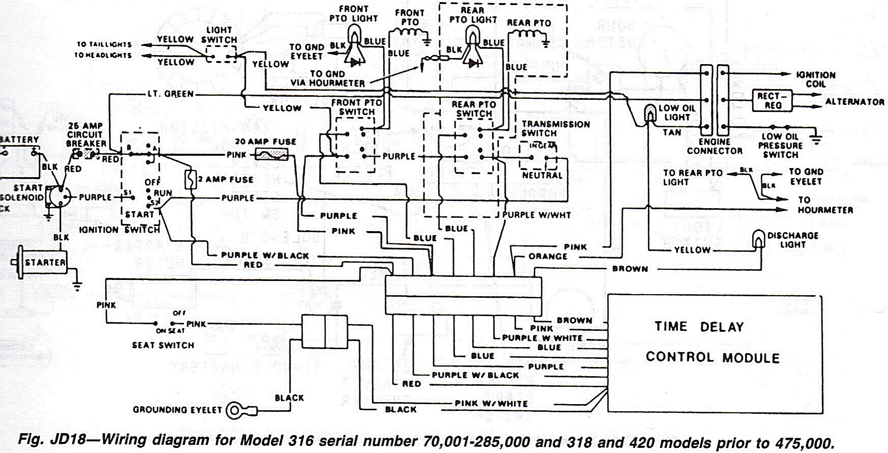 Jd 318 Lawn Tractor Wire Diagram