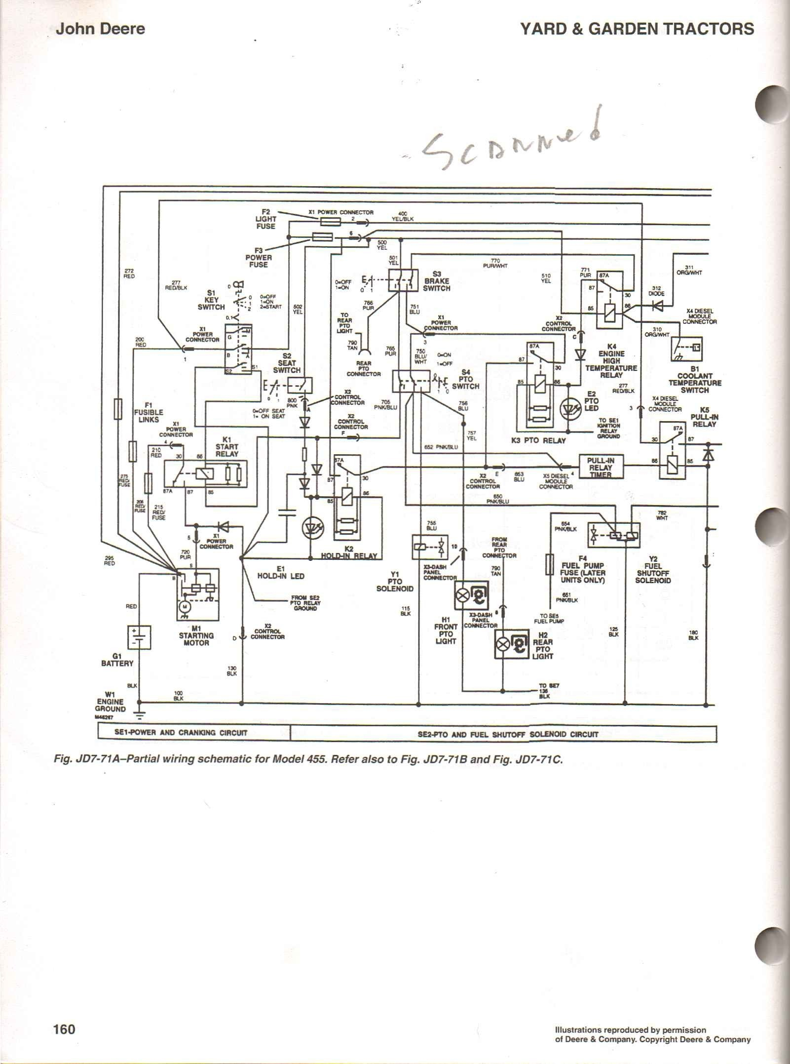 pto switch wiring diagram awesome john deere gator 4x2 wiring schematic wiring solutions of pto switch wiring diagram