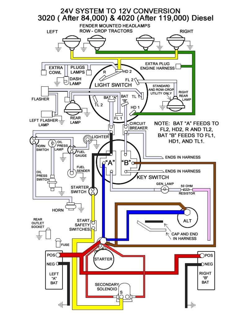 john deere 4020 wiring diagram as well john deere 4020 wiring