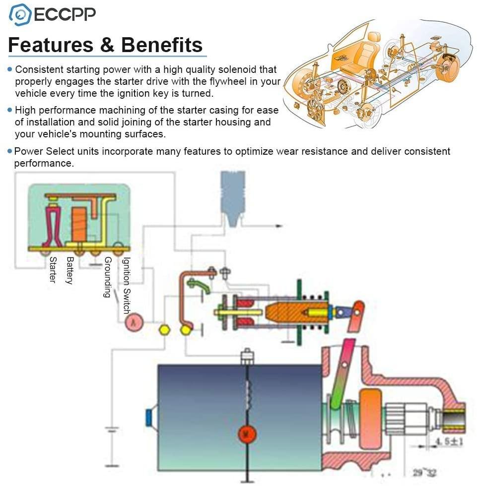 John Deere Lt150 Wiring Diagram