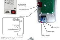 Kib Micro Monitor Manual Elegant Kib 2 Tank Monitor Panel 12 Volt White Face Plate