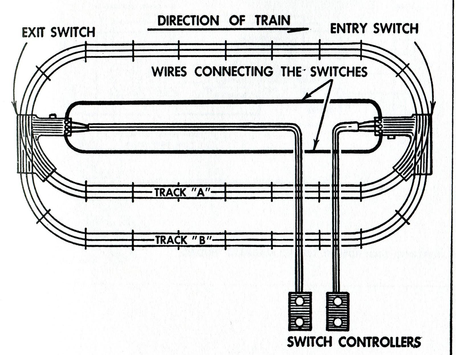 Lionel Train Wiring Guide