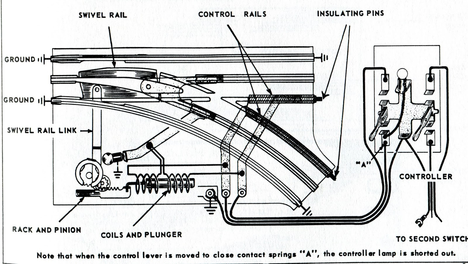 Lionel Train Wiring Guide | Wiring Diagram Image
