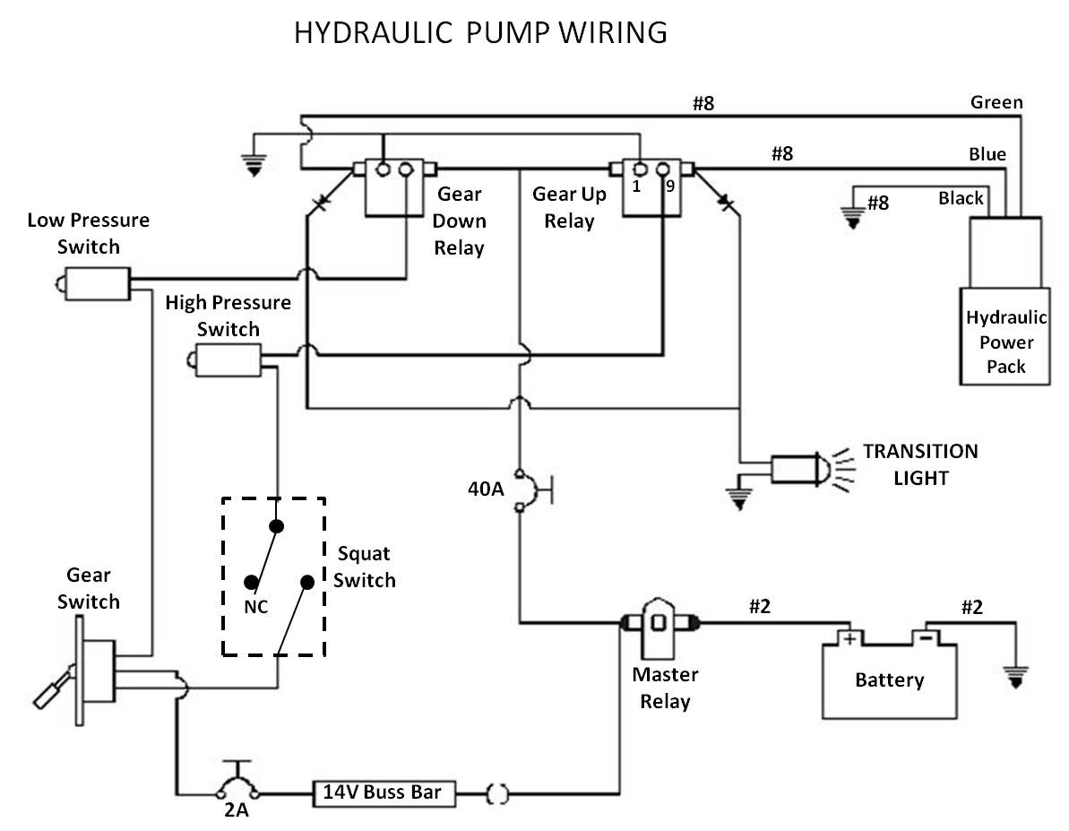 monarch 12 volt hydraulic pump wiring diagram wiring diagram home