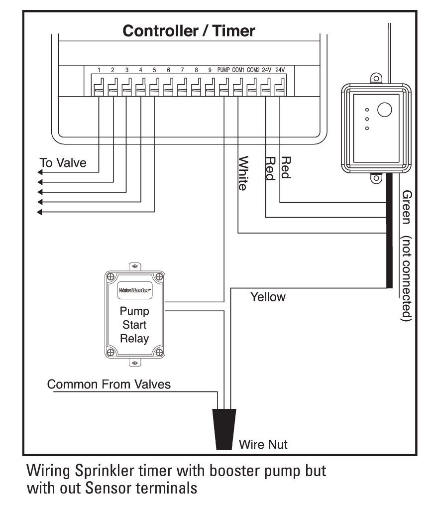 irrigation pump start relay wiring diagram example of square d air
