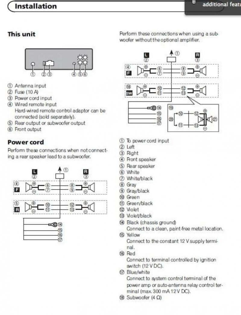 wiring diagram in addition pioneer deh wiring harness diagram